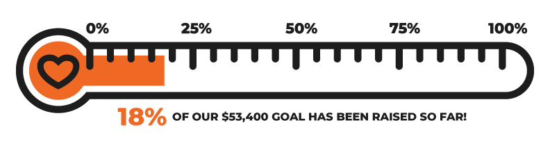 Thank you for helping us reach 18% of our Save A Seat Fundraiser goal of $53,400!