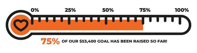 Thank you for helping us reach 75% of our Save A Seat Fundraiser goal of $53,400!
